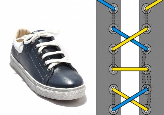 Римская шнуровка