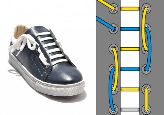 Внутренняя прямая шнуровки